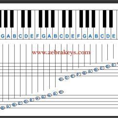 Notes On Piano Keyboard Diagram Balanced Xlr To Unbalanced 1 4 Wiring Key Chart Related Keywords