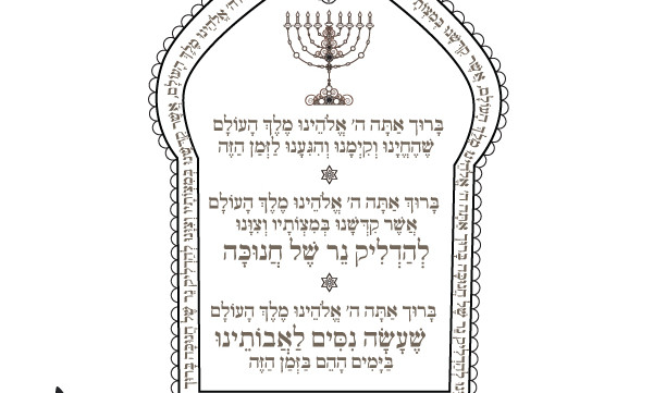 Hanukkah Prayers-Menorah Printable-Hanukiah blessing