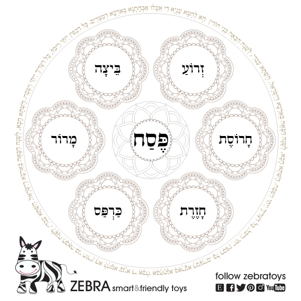 Passover Coloring Book-5 Seder Plates Templates Printables