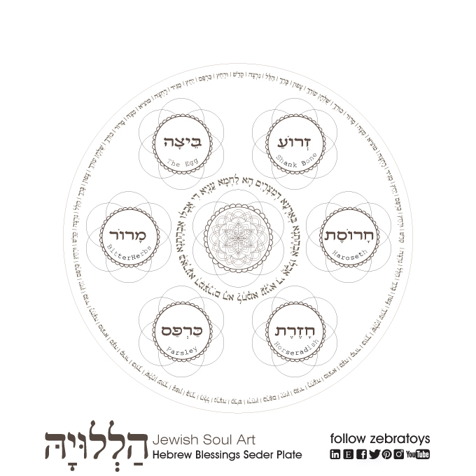 Pesach Seder Plate-Passover Coloring Page-1 Printable
