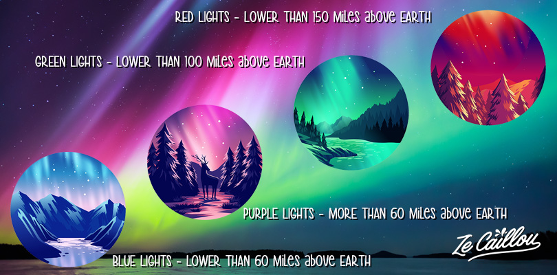 Why the northern lights can get different colors?