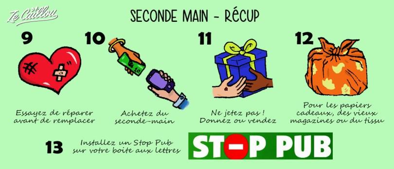 Les éco-gestes pour la planète, comme réparer, acheter du seconde main et donner au lieu de jeter.