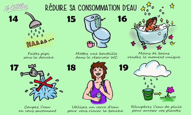 Eco-gestes pour réduire sa consommation d'eau et protéger la planète.