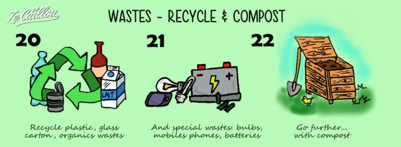 Glass, carton, plastic, organic...recycle your wastes to protect your environment.