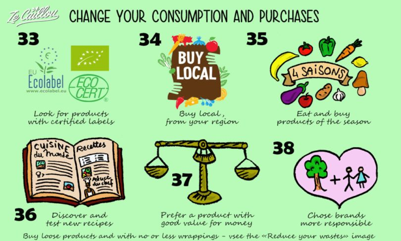 Things to do to help save the planet like changing your buying habits and consumption