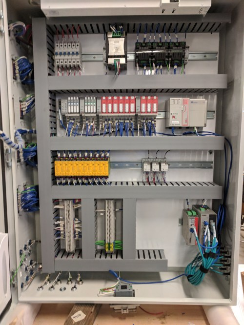small resolution of zech engineering panel build machine wiring electrical service panel wiring diagram panel wiring machine