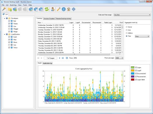 LizardSystems Remote Desktop Audit Crack