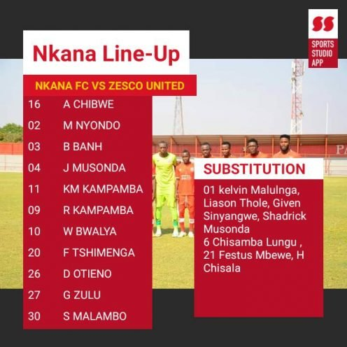 Nkana Lineup against Zesco United in the Caf confederations cup group stage