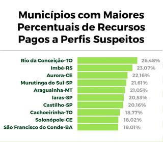 img4-ranking-municipios-2