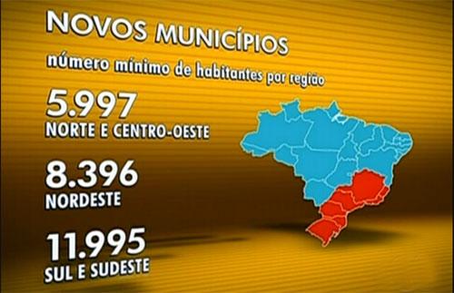 regras para novos municípios