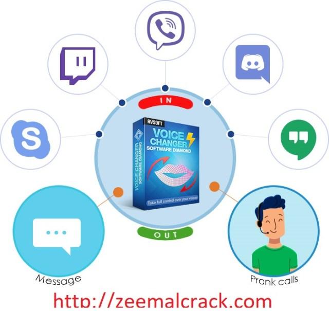 av voice changer software diamond crack