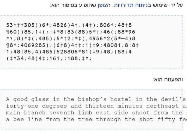 כתב הסתר של חיפושית הזהב ופיענוחו (ויקיפדיה)