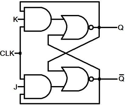 Sistem Komputer : Flip flop