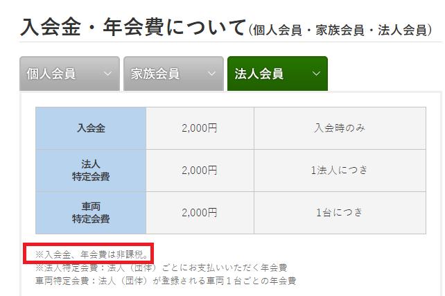 JAF会費