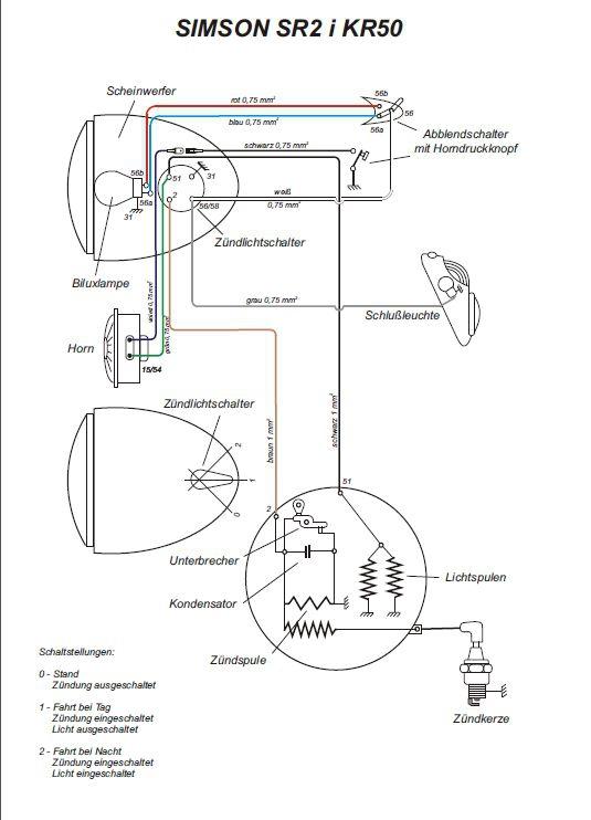 Kabelbaum für SIMSON SR1 SR2 SR2E KR50 mit farbigen