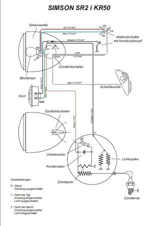 Wire A 240v Oven 240V Converter Wiring Diagram ~ Odicis