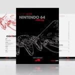 Nintendo 64 Anthology announced on Kickstarter