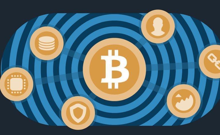 zašto žalim što nisam uložio u bitcoin tjedno ulaganje u bitcoin