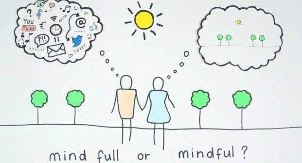 Gedanken - mindfull oder mind full