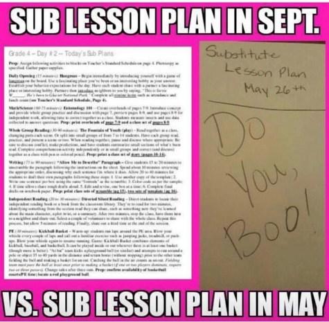 May Sub Plans