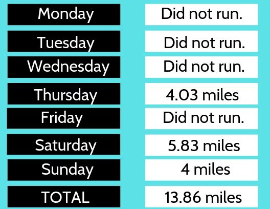 Weekly Mileage-16