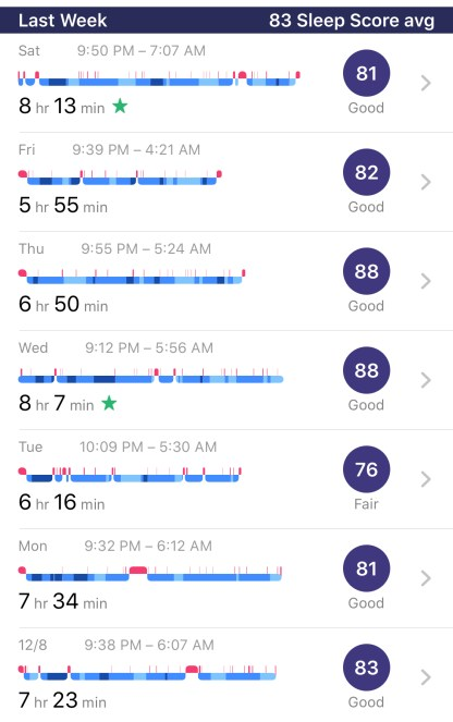 Fitbit Sleep Data-1.jpg