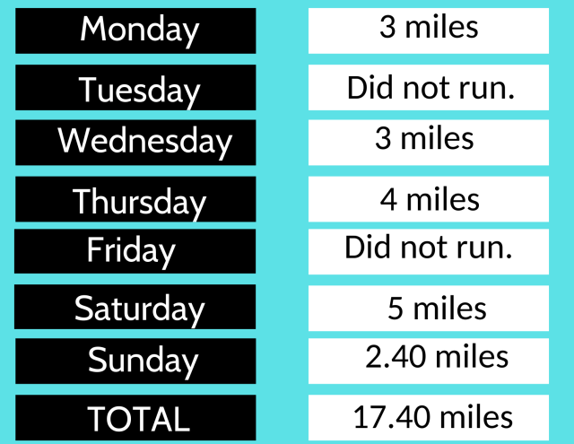 Weekly Mileage-55