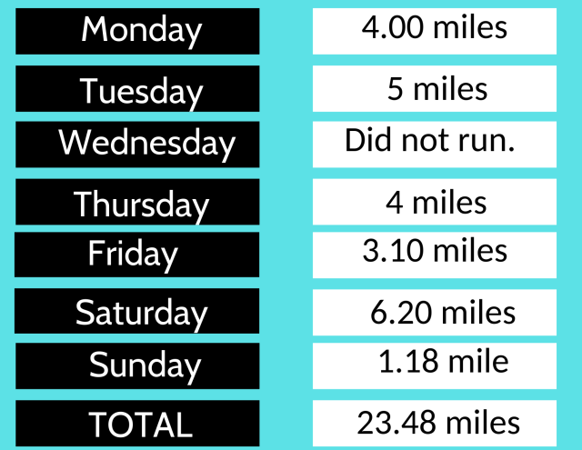 Weekly Mileage-66