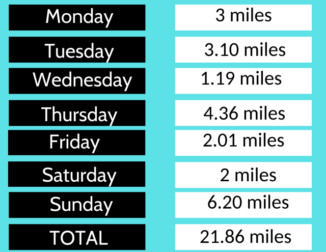 Weekly Mileage-69