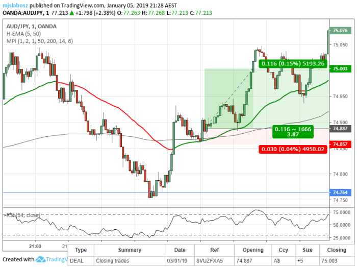 AUDJPY_TRADE1.png