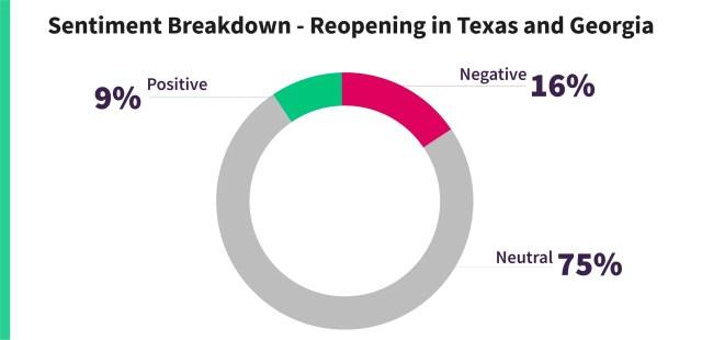 coronavirus-reopening-graph
