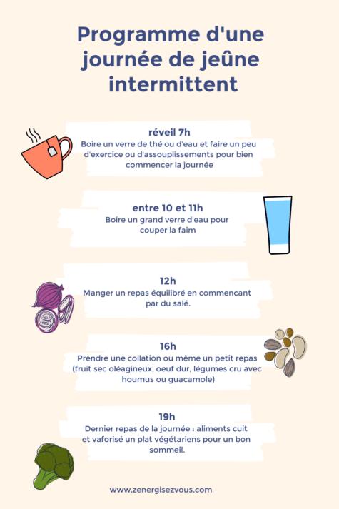 jeûne intermittent programme - infographie