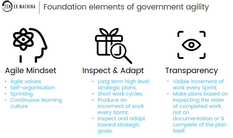 foundation elements of agile for government 02