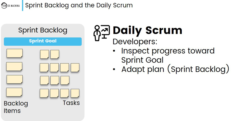 sprint backlog and daily scrum
