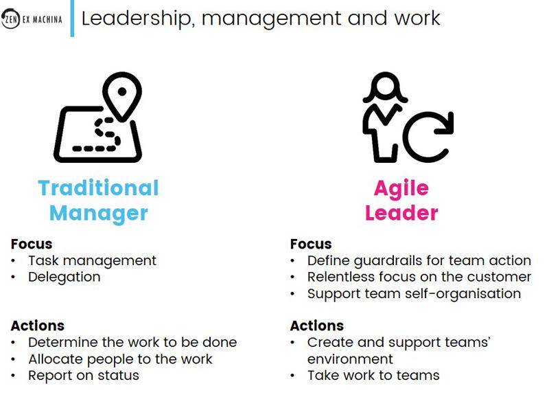 leadership work