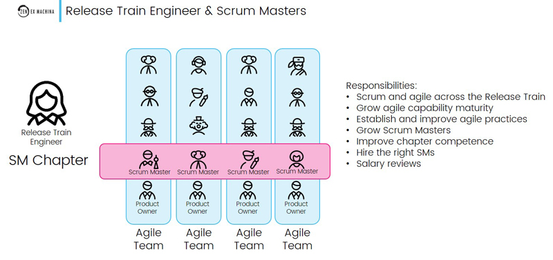release train engineer and scrum master chapter