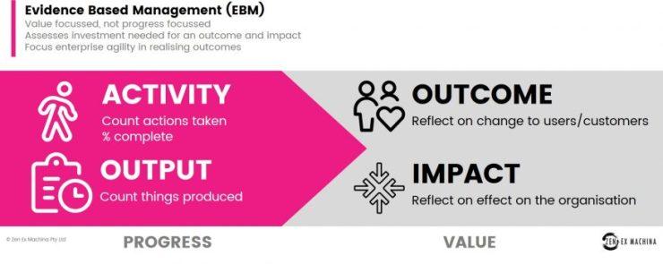focus-of-ebm-zxm-2020