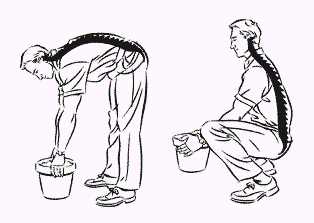 Examples Of Good Manual Handling Techniques When Lifting