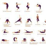 Think About Trying Bikram Yoga !