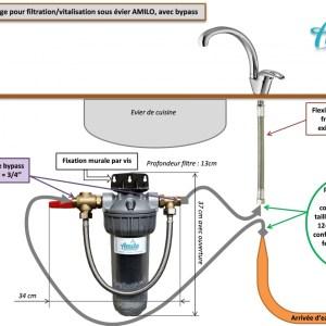 schéma de montage filtre d'eau