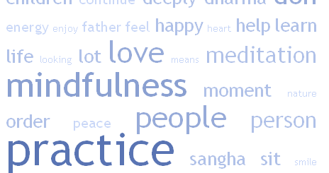 Thich Nhat Hanh tag cloud