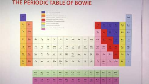 periodictablebowie