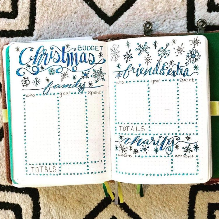 bullet journal page ideas, bullet journal weekly spread, Plan for a Stress-Free Holiday in your Bullet Journal | Zen of Planning | Planner Peace and Inspiration