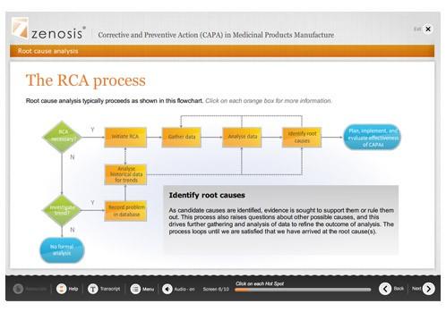 GMP07 Corrective And Preventive Action CAPA In