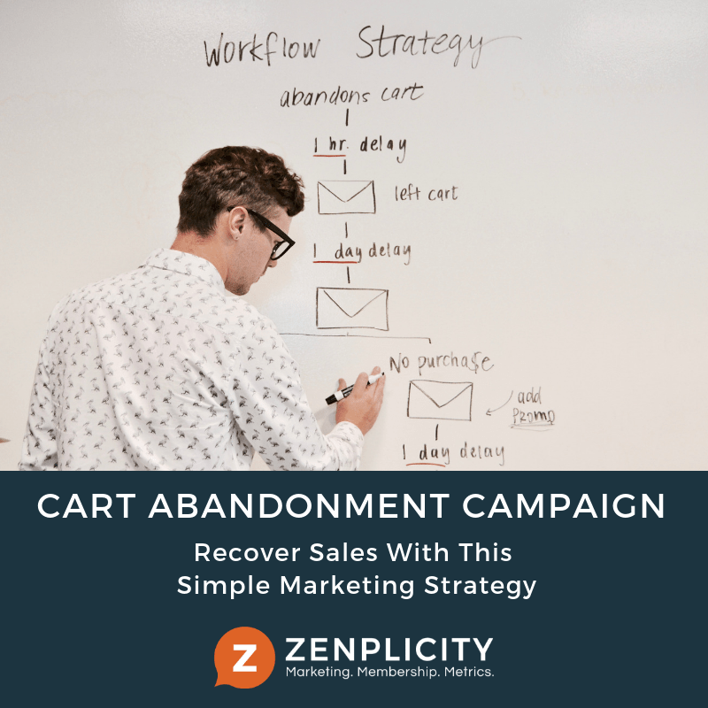 Cart Abandonment Email Campaign – Recover Sales With This Simple Marketing Strategy