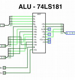 74ls181 is a bit slice arithmetic logic unit alu caption  [ 1024 x 847 Pixel ]