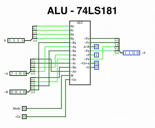 small resolution of  74ls181 is a bit slice arithmetic logic unit alu caption