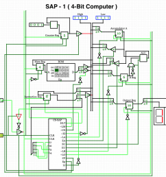 sap 1 circuit diagram wiring diagram insider sap 1 circuit diagram [ 1024 x 948 Pixel ]