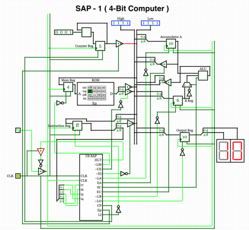 small resolution of sap 1 circuit diagram wiring diagram insider sap 1 circuit diagram