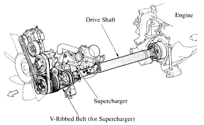 1994 Ford Ranger 4 0 Fuel Injector Diagram, 1994, Free